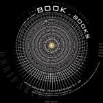 BookOfBooksLogo1
